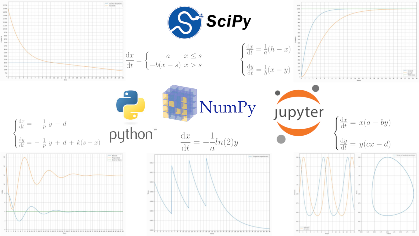 Ordinary Differential Equations (ODE) with Python and